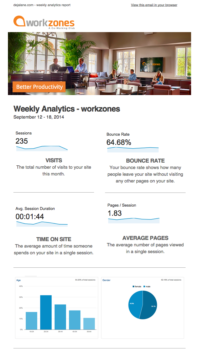 workzones-weekly-analytics